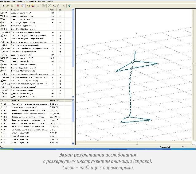 Особенности программного обеспечения комплекса «3D Сканер»